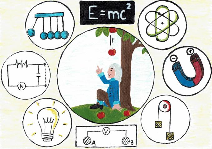 Fizyka wzory i symbole